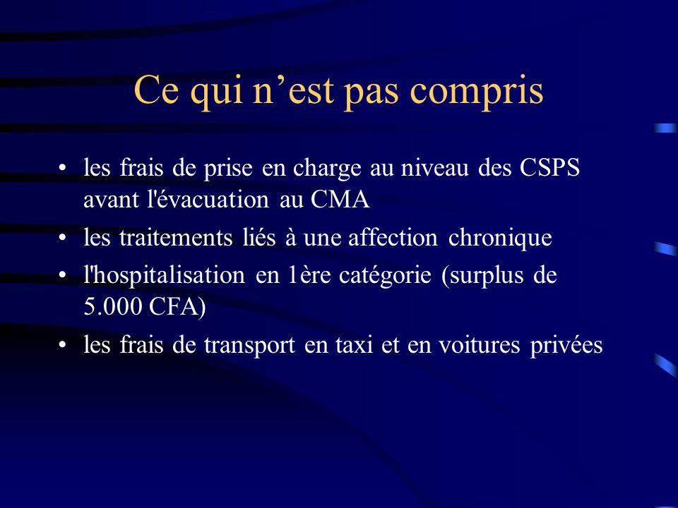 Transport Ambulance de St-Camille (référence gratuite des femmes du district vers le CMA) Ambulance des CSPS (remboursement 75CFA/km en 2005) : pas eu de demande de remboursement Ambulance du CMA fonctionnelle depuis juillet 2005 Ambulance de la DRS-C si ambulance CMA occupée