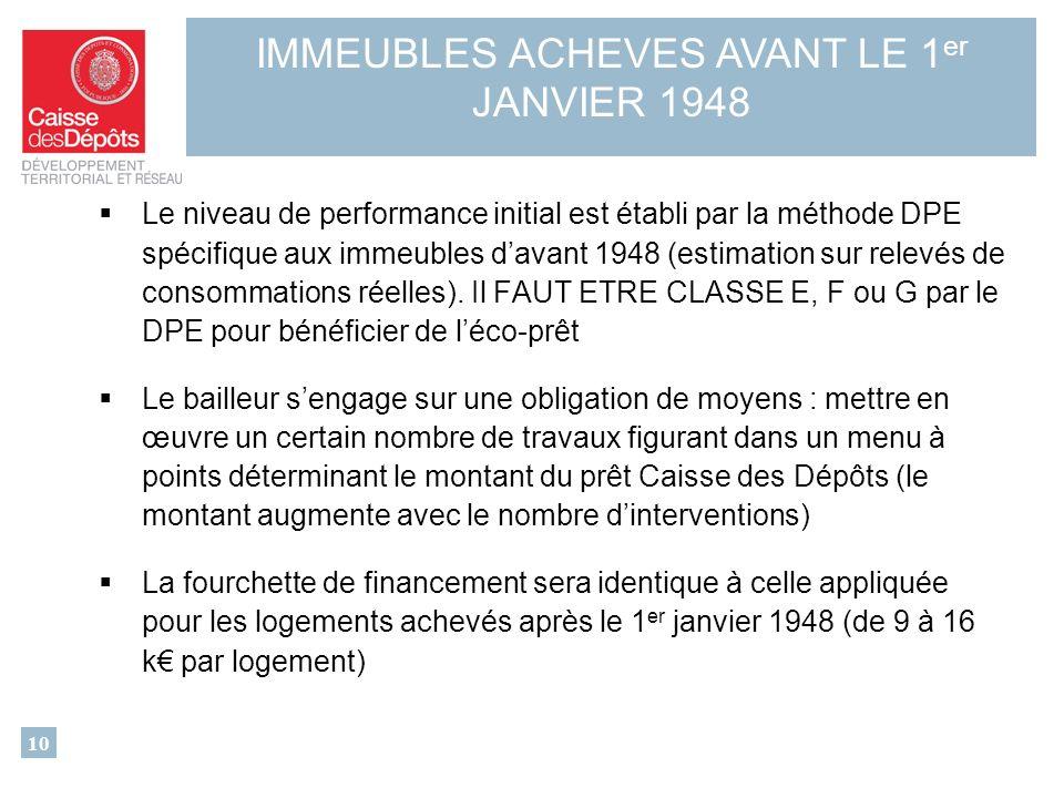 Le niveau de performance initial est établi par la méthode DPE spécifique aux immeubles davant 1948 (estimation sur relevés de consommations réelles).