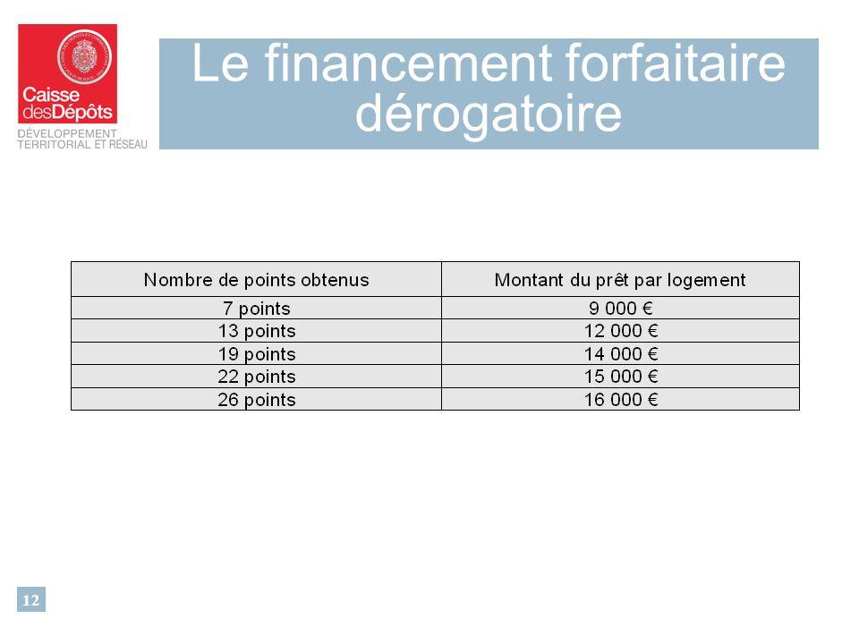 Le financement forfaitaire dérogatoire 12