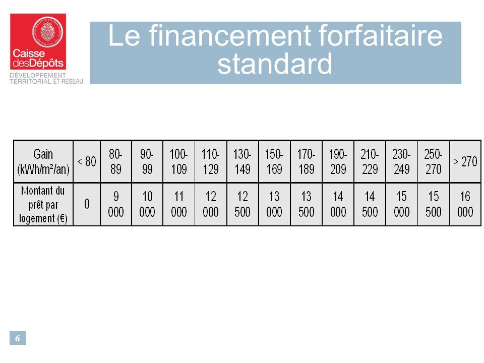 Le financement forfaitaire standard 6