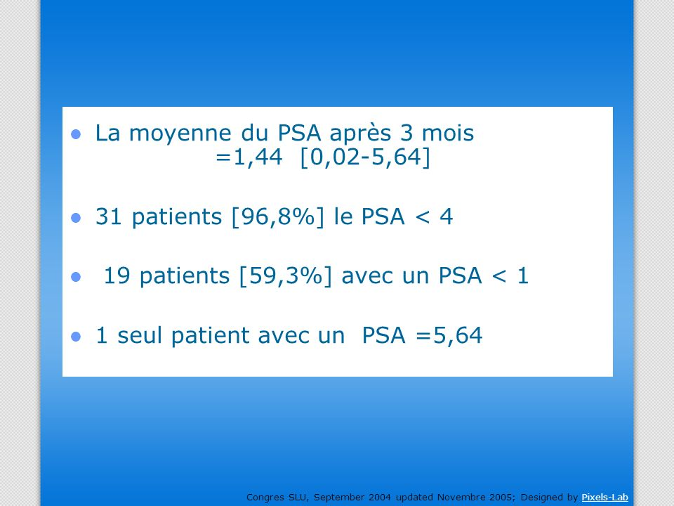 Congres SLU, September 2004 updated Novembre 2005; Designed by Pixels-LabPixels-Lab La moyenne du PSA après 3 mois =1,44 [0,02-5,64] 31 patients [96,8