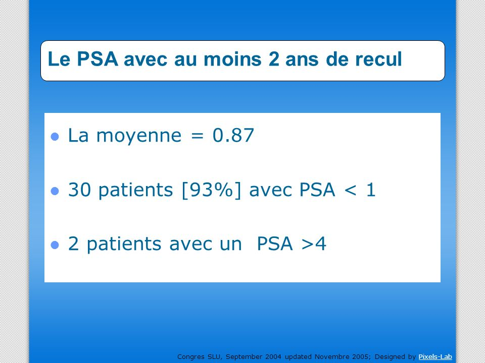 Congres SLU, September 2004 updated Novembre 2005; Designed by Pixels-LabPixels-Lab La moyenne = 0.87 30 patients [93%] avec PSA < 1 2 patients avec u