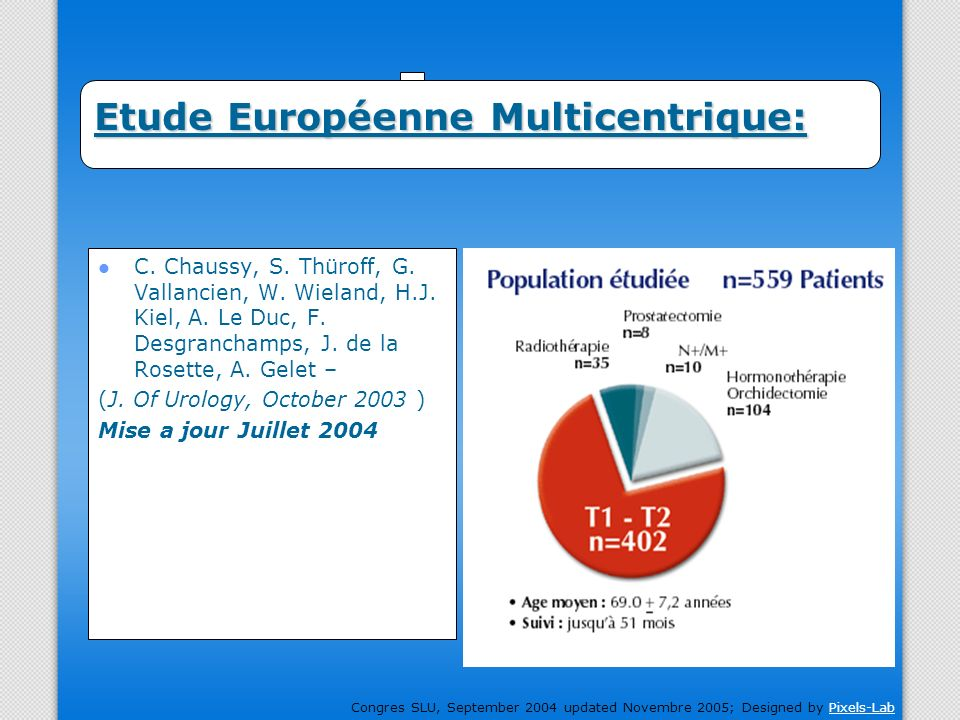 Congres SLU, September 2004 updated Novembre 2005; Designed by Pixels-LabPixels-Lab Etude Européenne Multicentrique: C. Chaussy, S. Thüroff, G. Vallan