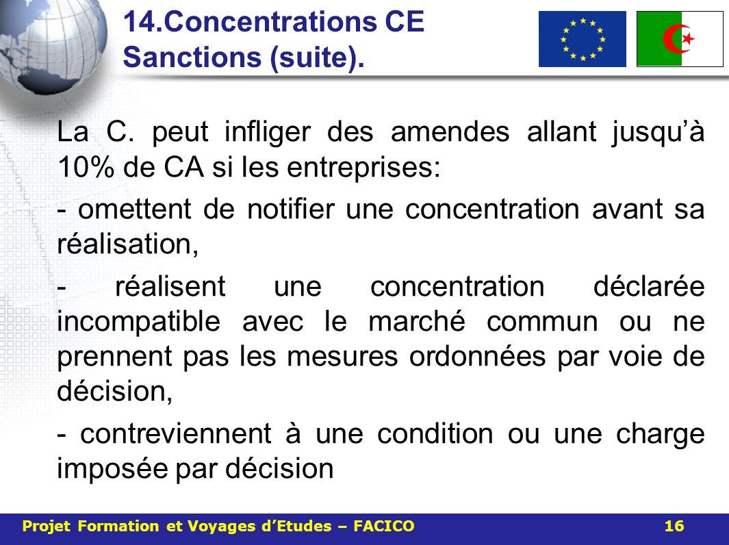 14.Concentrations CE Sanctions (suite). La C. peut infliger des amendes allant jusquà 10% de CA si les entreprises: - omettent de notifier une concent