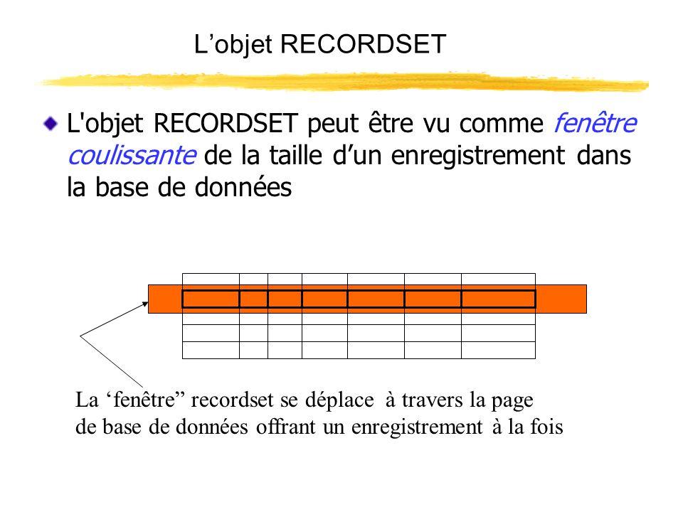 Lobjet RECORDSET L'objet RECORDSET peut être vu comme fenêtre coulissante de la taille dun enregistrement dans la base de données La fenêtre recordset