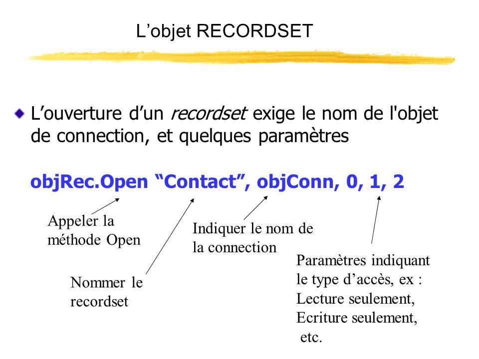 Lobjet RECORDSET Louverture dun recordset exige le nom de l'objet de connection, et quelques paramètres objRec.Open Contact, objConn, 0, 1, 2 Appeler