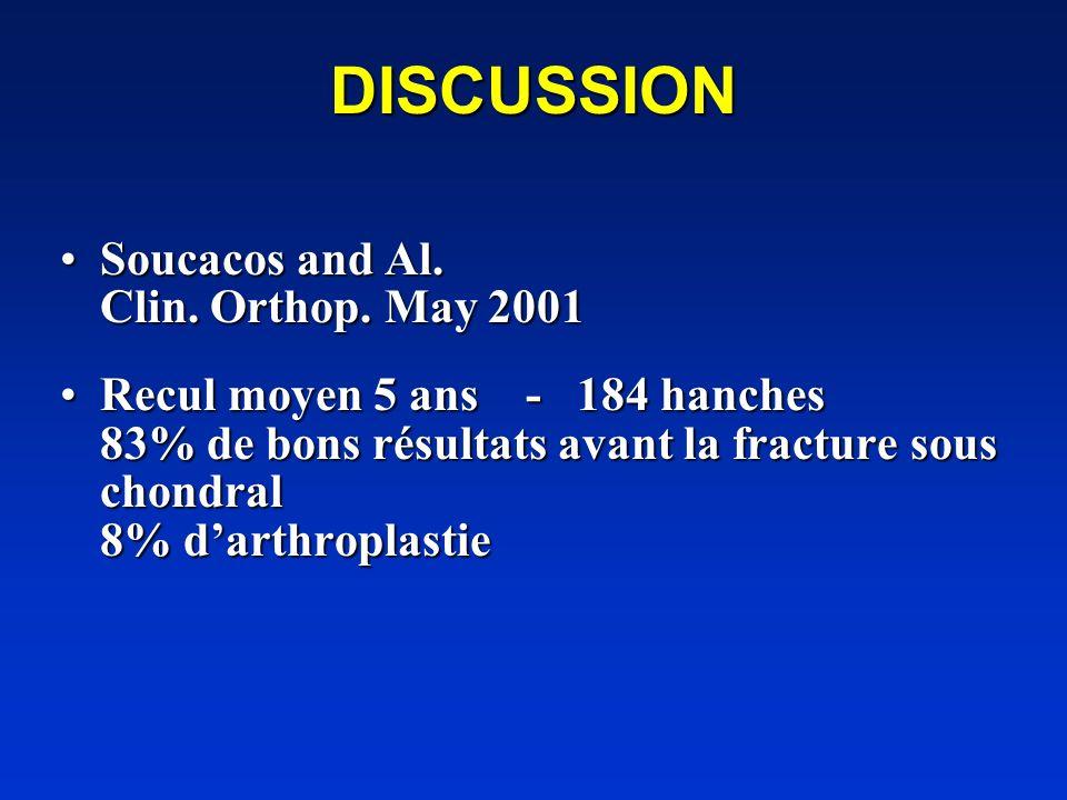 DISCUSSION Soucacos and Al. Clin. Orthop. May 2001Soucacos and Al. Clin. Orthop. May 2001 Recul moyen 5 ans - 184 hanches 83% de bons résultats avant