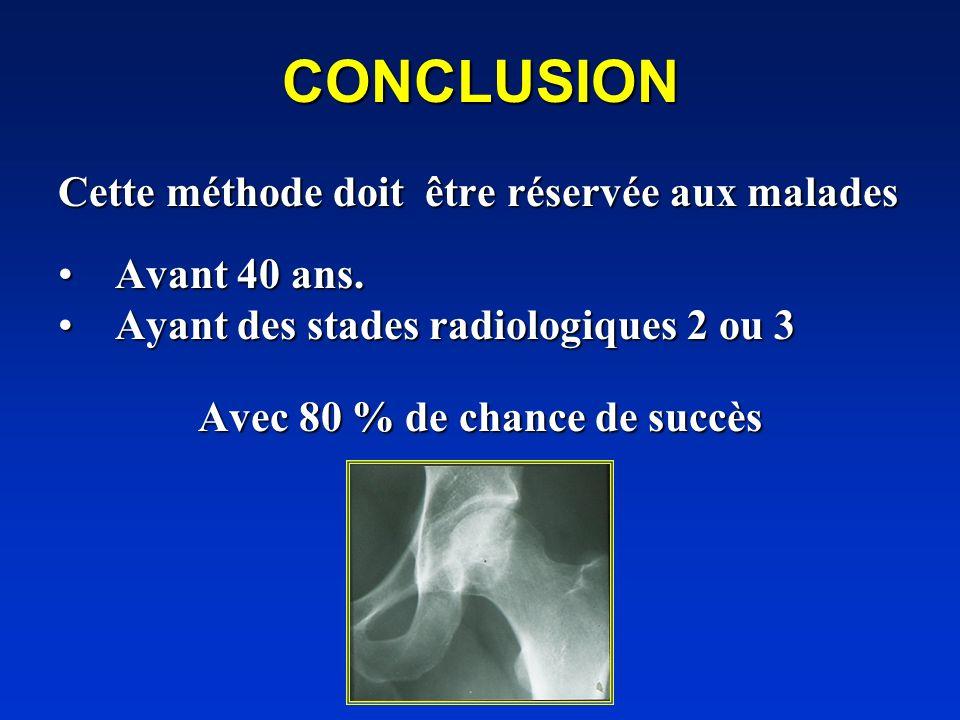 CONCLUSION Cette méthode doit être réservée aux malades Avant 40 ans. Avant 40 ans. Ayant des stades radiologiques 2 ou 3 Ayant des stades radiologiqu