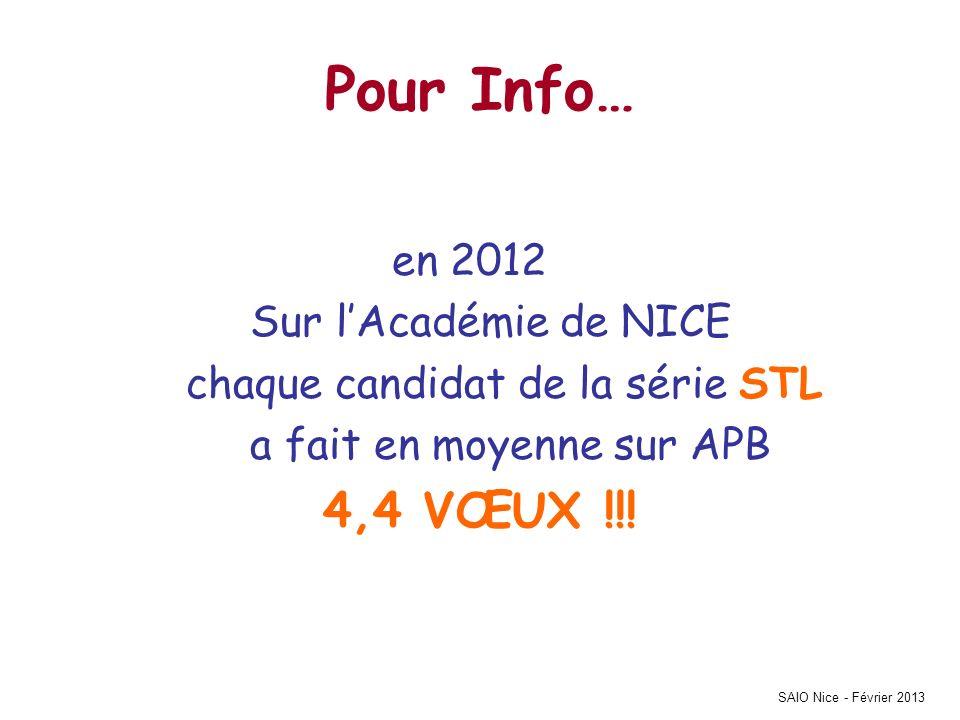 SAIO Nice - Février 2013 Pour Info… en 2012 Sur lAcadémie de NICE chaque candidat de la série STL a fait en moyenne sur APB 4,4 VŒUX !!!