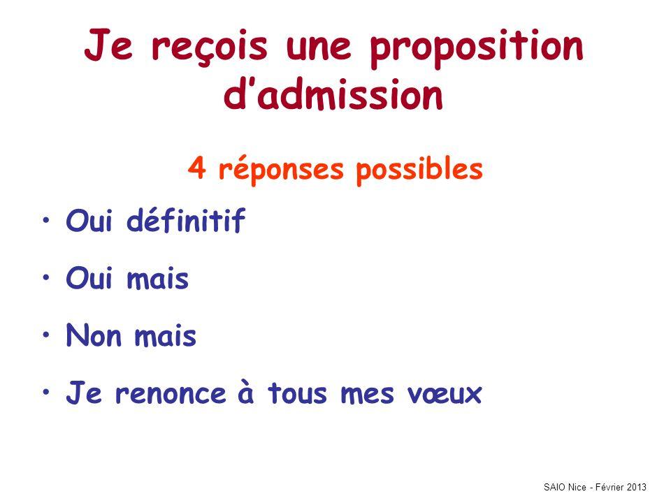 SAIO Nice - Février 2013 Je reçois une proposition dadmission 4 réponses possibles Oui définitif Oui mais Non mais Je renonce à tous mes vœux