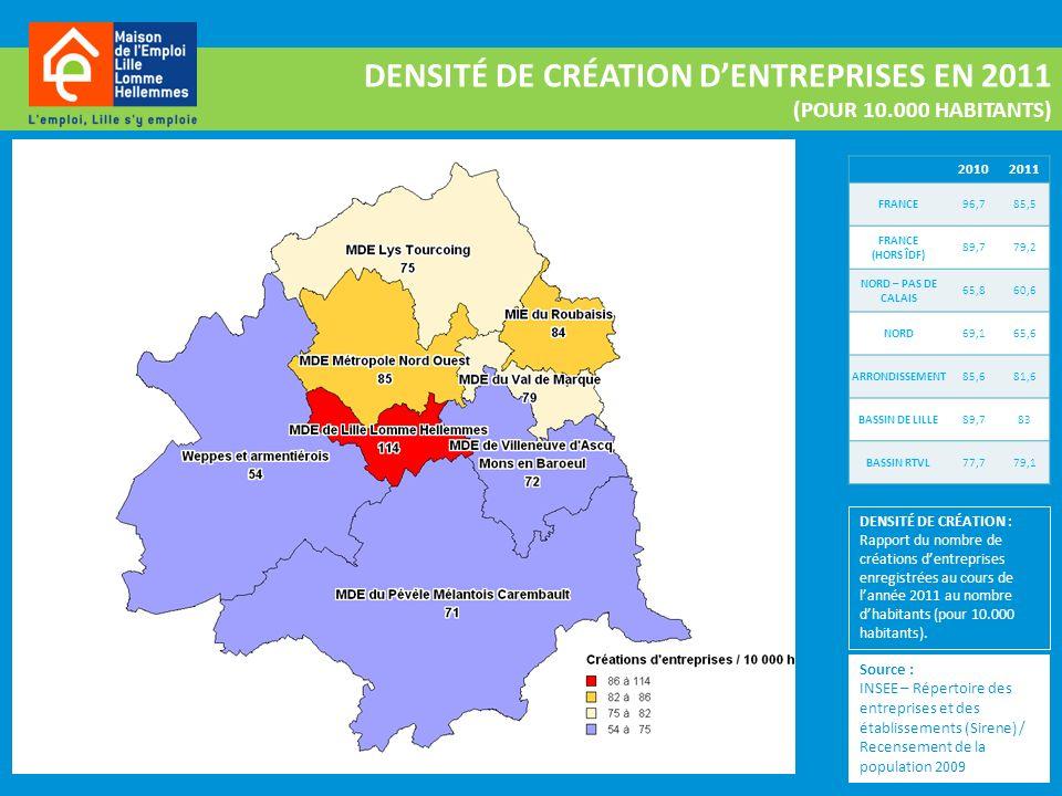 Source : INSEE – Répertoire des entreprises et des établissements (Sirene) / Recensement de la population 2009 DENSITÉ DE CRÉATION DENTREPRISES EN 201