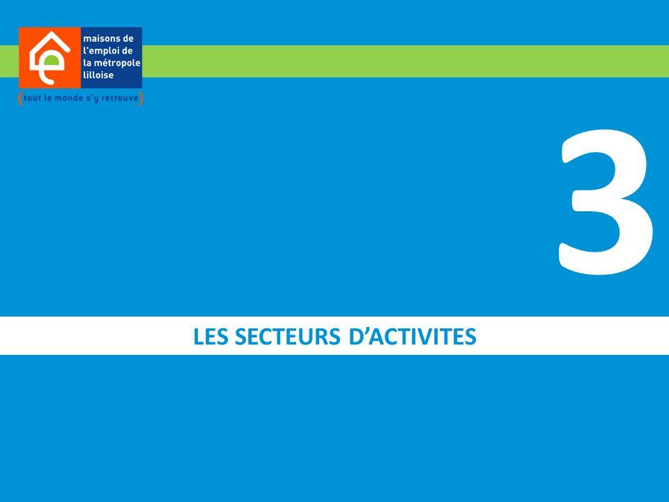 LES SECTEURS DACTIVITES 3