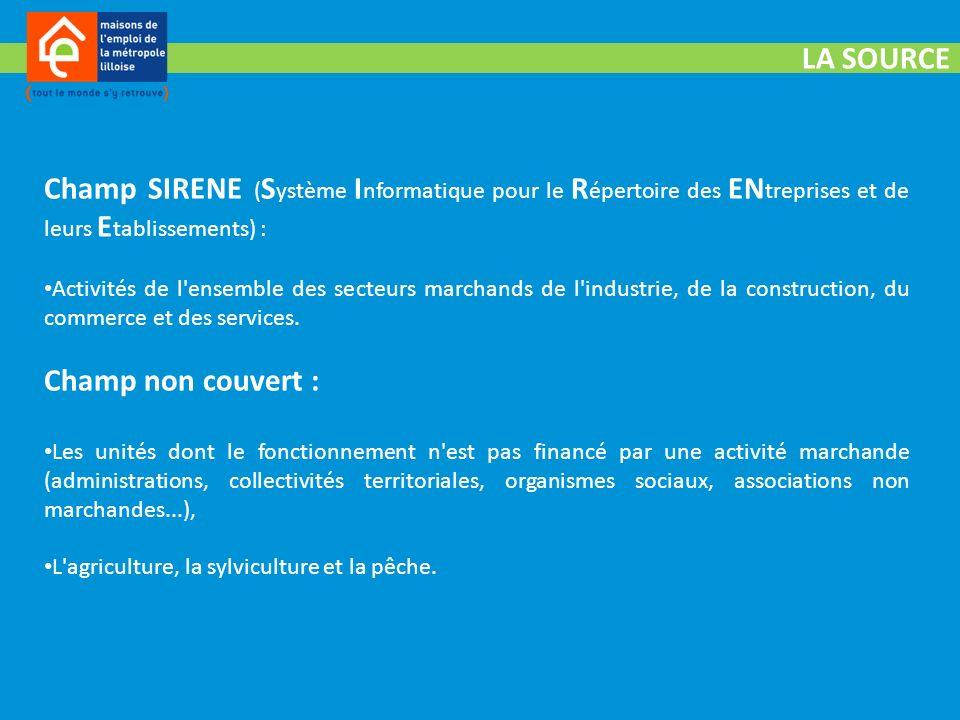 Champ SIRENE ( S ystème I nformatique pour le R épertoire des EN treprises et de leurs E tablissements) : Activités de l'ensemble des secteurs marchan