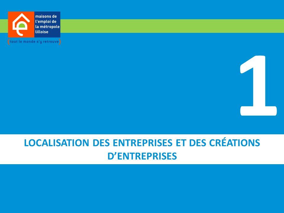 LES CREATIONS PAR SECTEUR DACTIVITE Source : INSEE – Répertoire des entreprises et des établissements (Sirene) NORD PAS DE CALAISTerritoire de larrondissement de Lille
