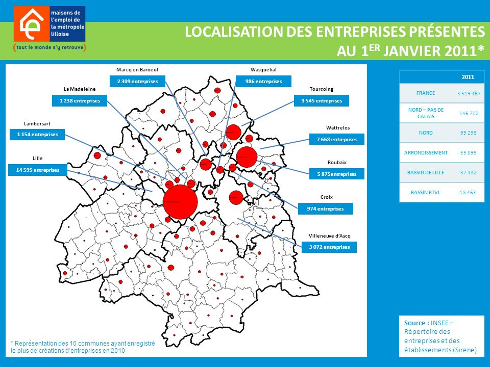 Source : INSEE – Répertoire des entreprises et des établissements (Sirene) LOCALISATION DES ENTREPRISES PRÉSENTES AU 1 ER JANVIER 2011* 2011 FRANCE 3