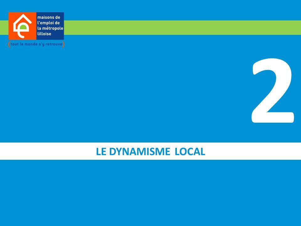 LE DYNAMISME LOCAL 2