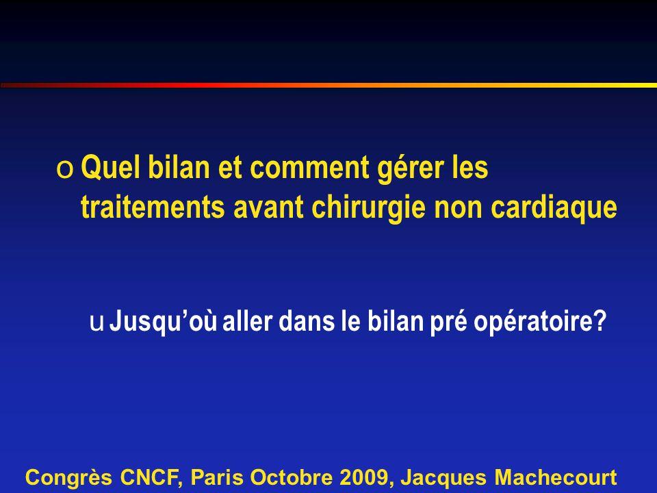 Ce qui est établi… oLimportance du problème : u7.10 6 procédures chirurgicales / an en Europe sont réalisées chez des patients « à risque cardiaque » uMACEs péri-opératoire : 1.7 à 6% u150 à 200.000 complications cardiaques majeures / an oVieillissement de la population uChirurgie après 75 ans : + 24% en 10 ans uAprès 75 ans : 12 à 19% de maladies cardiovasculaires Eur J Cardiol 2009, August.