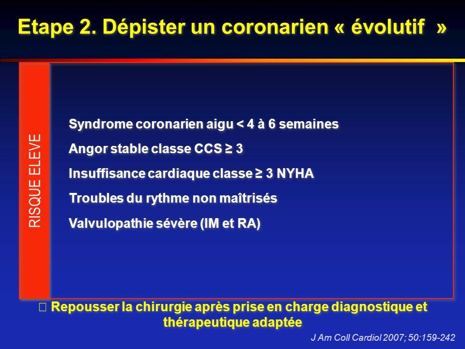 Etape 2. Dépister un coronarien « évolutif » Syndrome coronarien aigu < 4 à 6 semaines Angor stable classe CCS 3 Insuffisance cardiaque classe 3 NYHA
