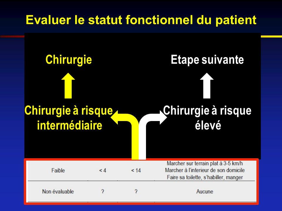 Evaluer le statut fonctionnel du patient Chirurgie à risque intermédiaire Chirurgie Chirurgie à risque élevé Etape suivante