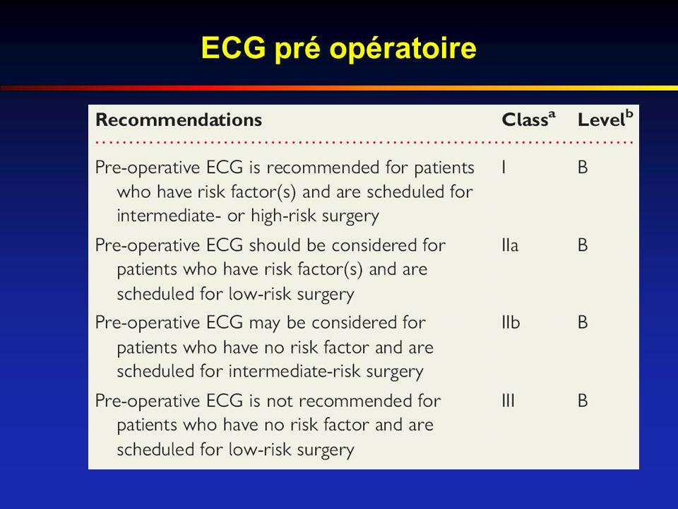 Evaluer le statut fonctionnel du patient Chirurgie à risque élevé stratégie interventionnelle Epreuves fonctionnelles « Scoring » clinique