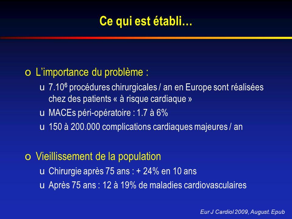 Ce qui est établi… oLimportance du problème : u7.10 6 procédures chirurgicales / an en Europe sont réalisées chez des patients « à risque cardiaque »