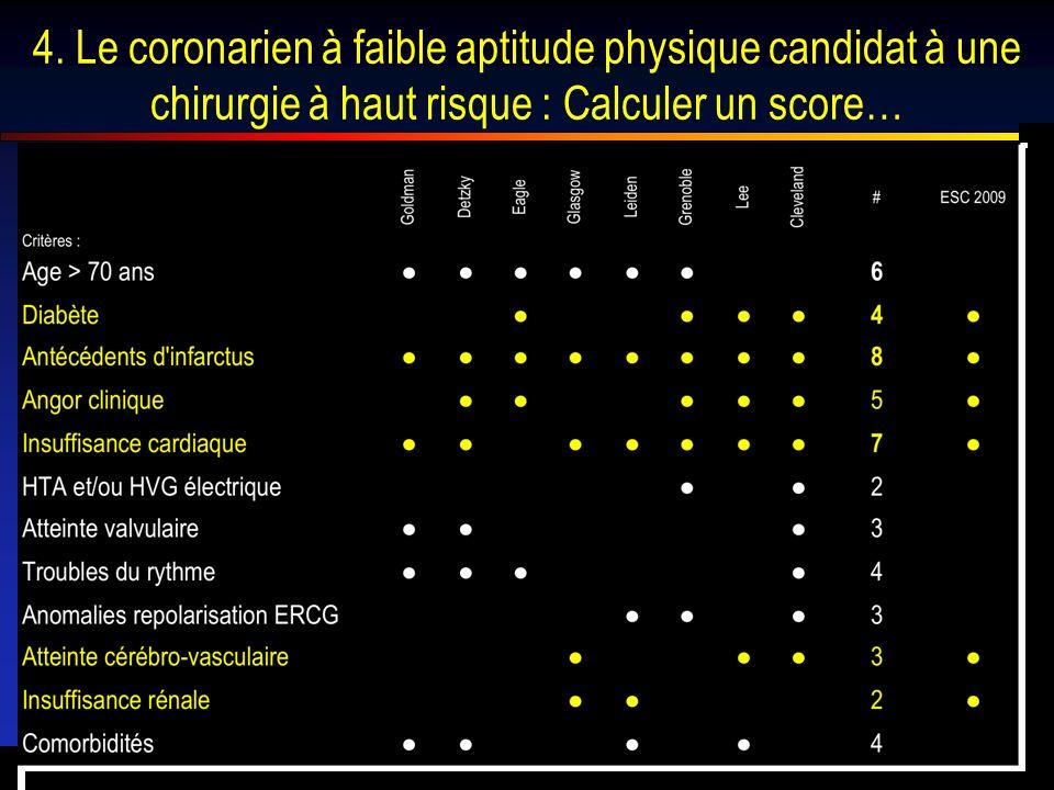 4. Le coronarien à faible aptitude physique candidat à une chirurgie à haut risque : Calculer un score…