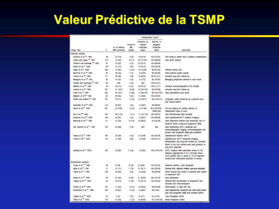 Eléments pronostiques à la TSM pouvant justifier une coronarographie pré opératoire n Defect perfusionnel fixe ou réversible touchant le territoire de l IVA n Défect perfusionnel réversible dans le territoire de la CD ou Cx n Diminution de la FEVG < 45% en tomoscintigraphie synchronisée