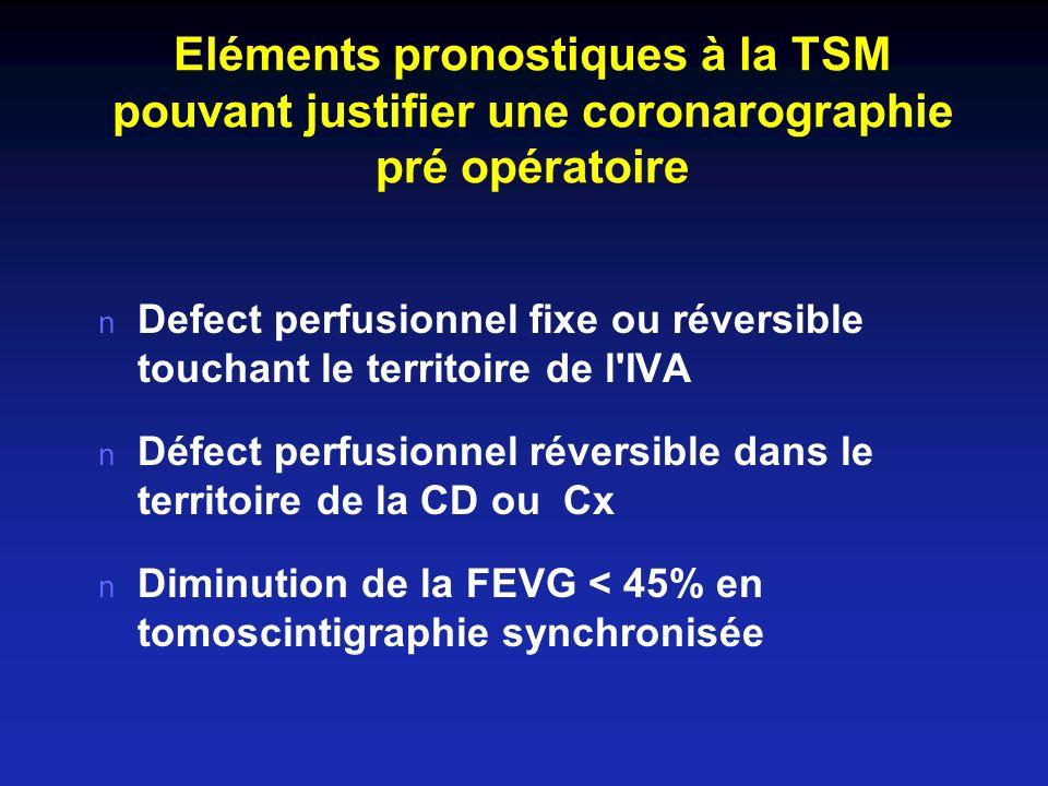 Eléments pronostiques à la TSM pouvant justifier une coronarographie pré opératoire n Defect perfusionnel fixe ou réversible touchant le territoire de