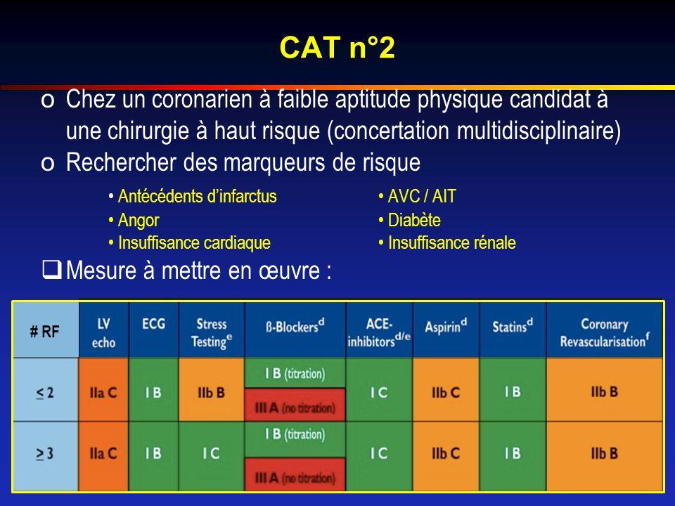 CAT n°2 oChez un coronarien à faible aptitude physique candidat à une chirurgie à haut risque (concertation multidisciplinaire) oRechercher des marque