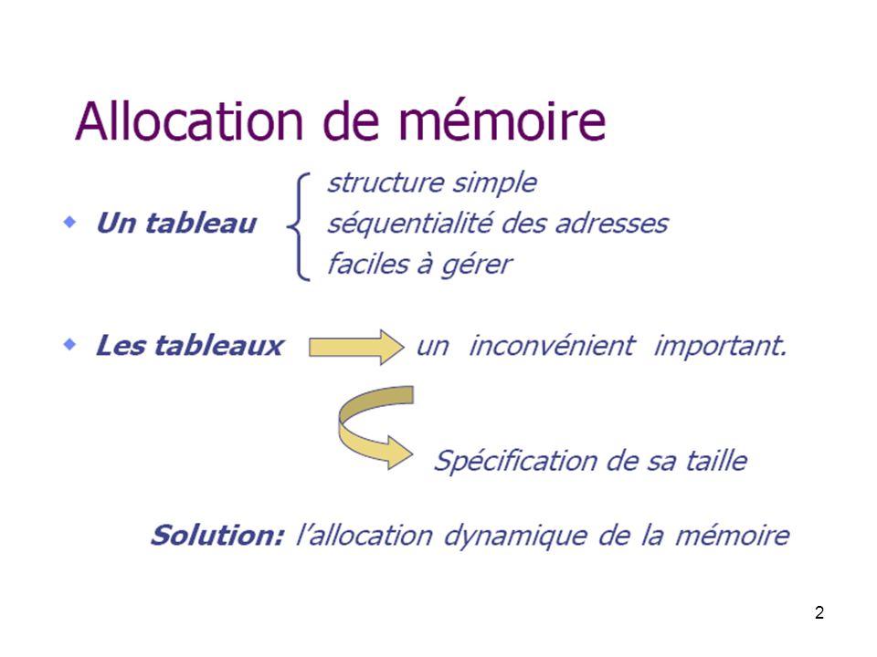23 printf( Avant realloc:min=%d\n ,*min_ptr); 2/2 free (sptr); nouv=(int*)realloc(sptr,5); min_ptr+=nouv-sptr; printf( Apres realloc:min=%d\n ,*min_ptr); } Avant realloc:min=130 Apres realloc:min=-1 Exemple 2 Faire les même réservations de la mémoire.