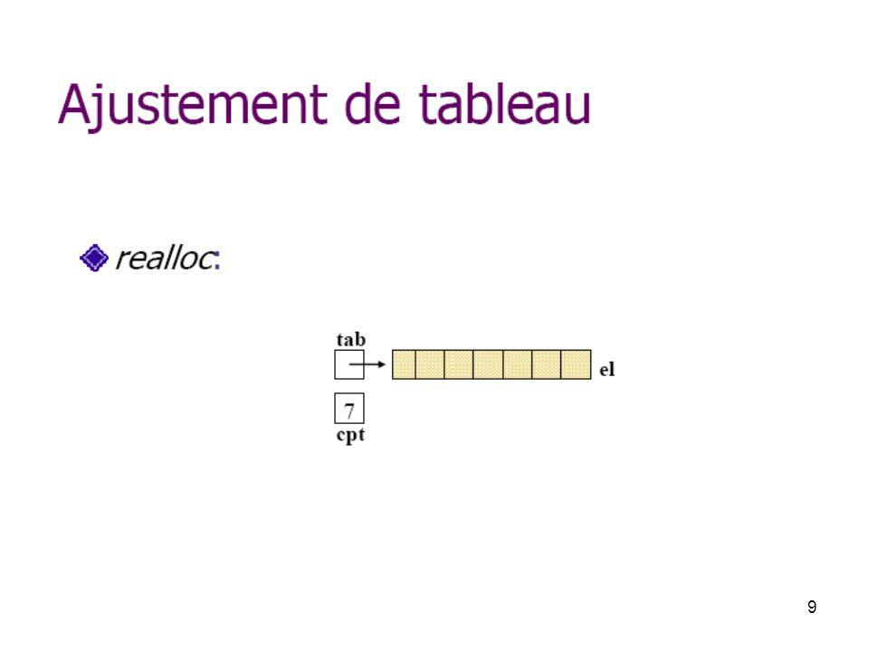 20 #include 1/2 #include void main() { int *sptr,*eptr,*current,*nouv; sptr=(int*)calloc(7,sizeof(int)); eptr=sptr+7; printf( Avant realloc\n ); for(current=sptr;current<eptr;current++) {*current=rand(); printf( %d\n ,*current); } Exemple 1 Réserver de la mémoire pour 7 éléments entiers.
