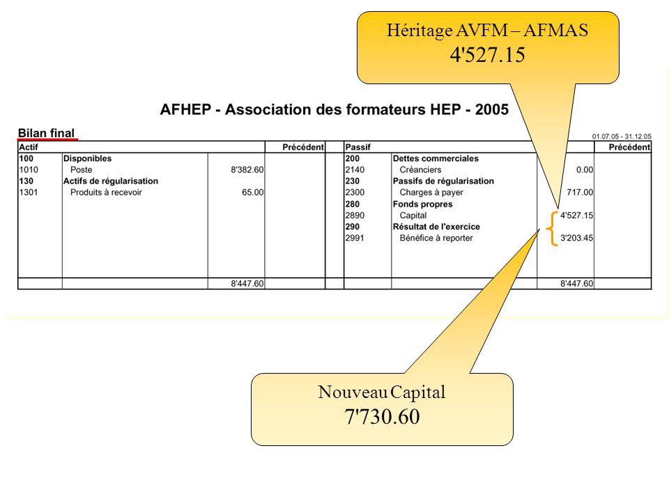Héritage AVFM – AFMAS 4 527.15 Nouveau Capital 7 730.60