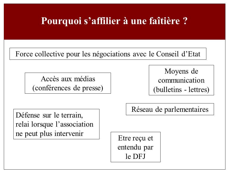 Partie statutaire Partie statutaire :. 8)Budget et cotisations 2006..