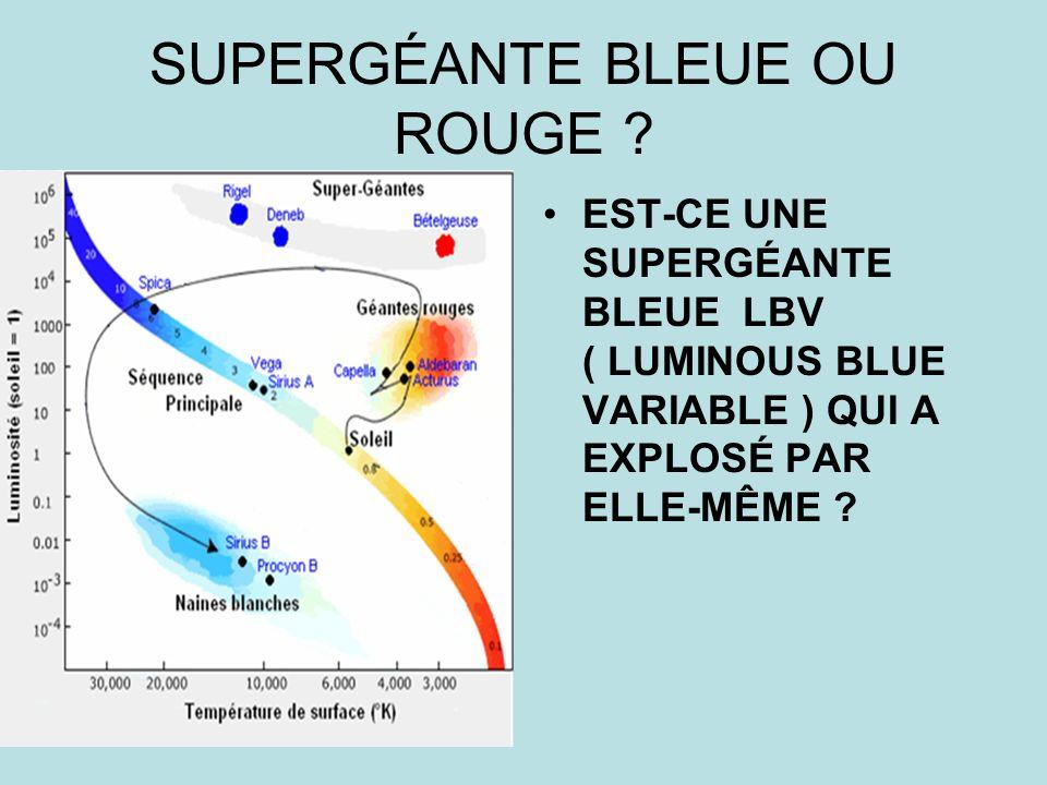 SUPERGÉANTE BLEUE OU ROUGE ? EST-CE UNE SUPERGÉANTE BLEUE LBV ( LUMINOUS BLUE VARIABLE ) QUI A EXPLOSÉ PAR ELLE-MÊME ?