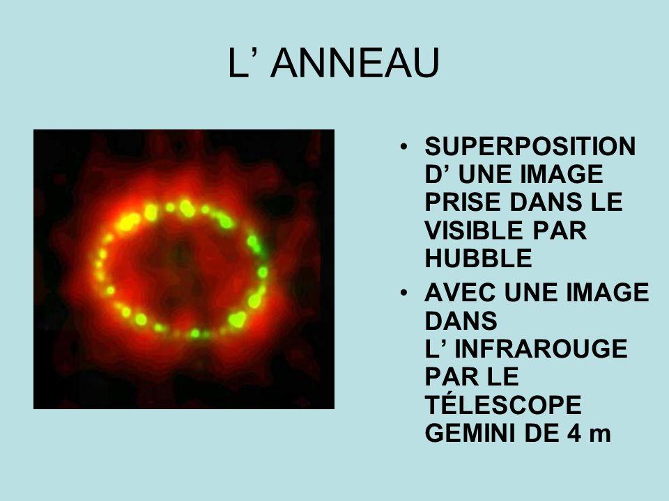 L ANNEAU SUPERPOSITION D UNE IMAGE PRISE DANS LE VISIBLE PAR HUBBLE AVEC UNE IMAGE DANS L INFRAROUGE PAR LE TÉLESCOPE GEMINI DE 4 m