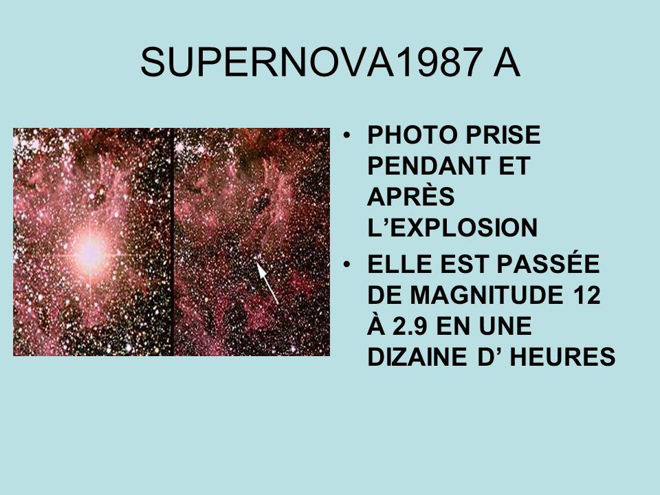 SUPERNOVA1987 A PHOTO PRISE PENDANT ET APRÈS LEXPLOSION ELLE EST PASSÉE DE MAGNITUDE 12 À 2.9 EN UNE DIZAINE D HEURES