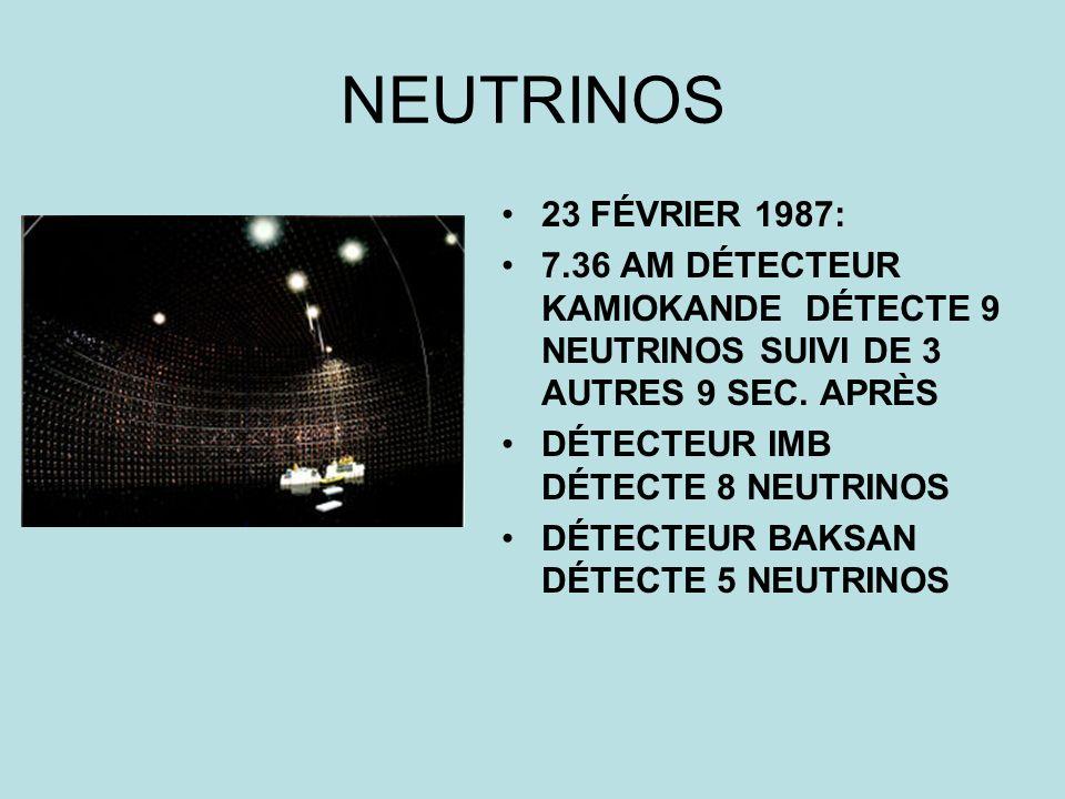 NEUTRINOS 23 FÉVRIER 1987: 7.36 AM DÉTECTEUR KAMIOKANDE DÉTECTE 9 NEUTRINOS SUIVI DE 3 AUTRES 9 SEC. APRÈS DÉTECTEUR IMB DÉTECTE 8 NEUTRINOS DÉTECTEUR