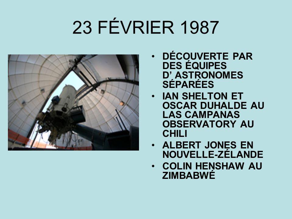 23 FÉVRIER 1987 DÉCOUVERTE PAR DES ÉQUIPES D ASTRONOMES SÉPARÉES IAN SHELTON ET OSCAR DUHALDE AU LAS CAMPANAS OBSERVATORY AU CHILI ALBERT JONES EN NOUVELLE-ZÉLANDE COLIN HENSHAW AU ZIMBABWÉ
