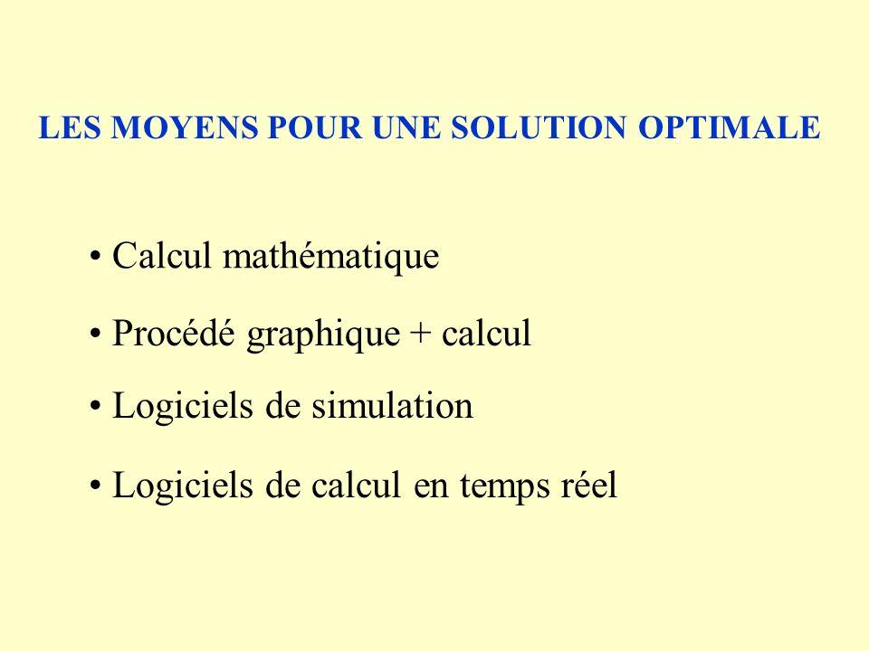 Calcul mathématique LES MOYENS POUR UNE SOLUTION OPTIMALE Procédé graphique + calcul Logiciels de simulation Logiciels de calcul en temps réel