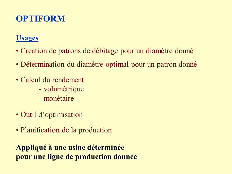 Usages Création de patrons de débitage pour un diamètre donné Détermination du diamètre optimal pour un patron donné Calcul du rendement - volumétrique - monétaire Outil doptimisation Planification de la production Appliqué à une usine déterminée pour une ligne de production donnée