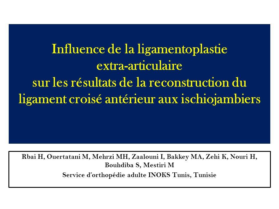 Influence de la ligamentoplastie extra-articulaire sur les résultats de la reconstruction du ligament croisé antérieur aux ischiojambiers Rbai H, Ouer