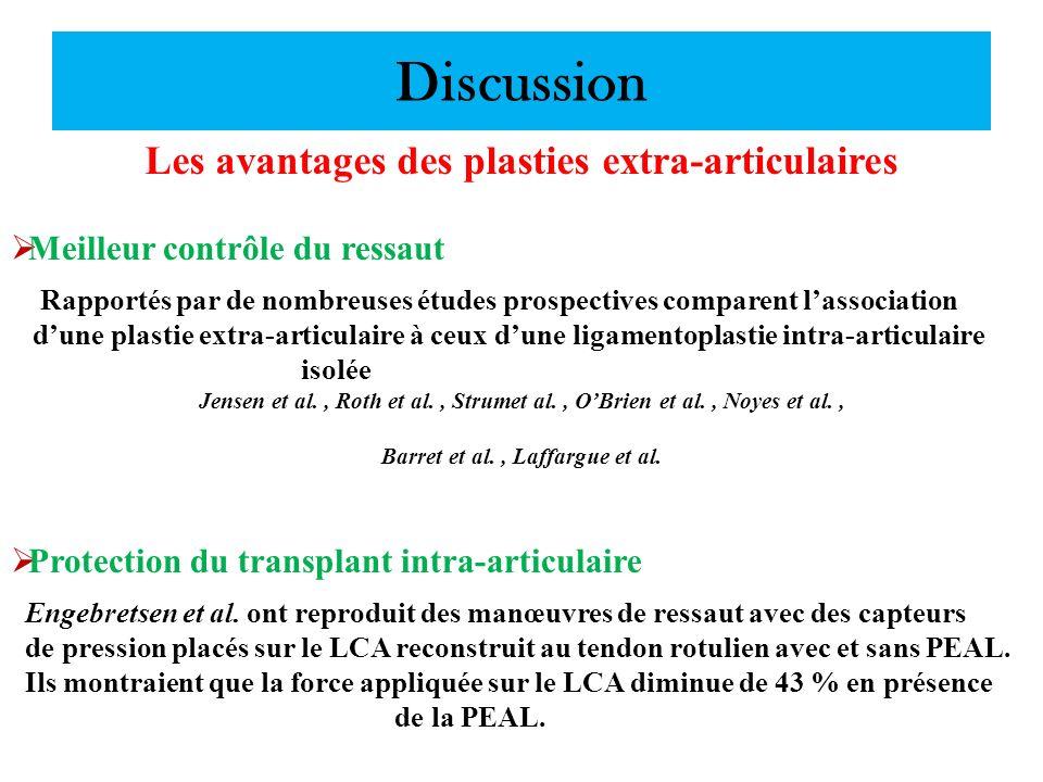 Discussion Les avantages des plasties extra-articulaires Meilleur contrôle du ressaut Rapportés par de nombreuses études prospectives comparent lassoc