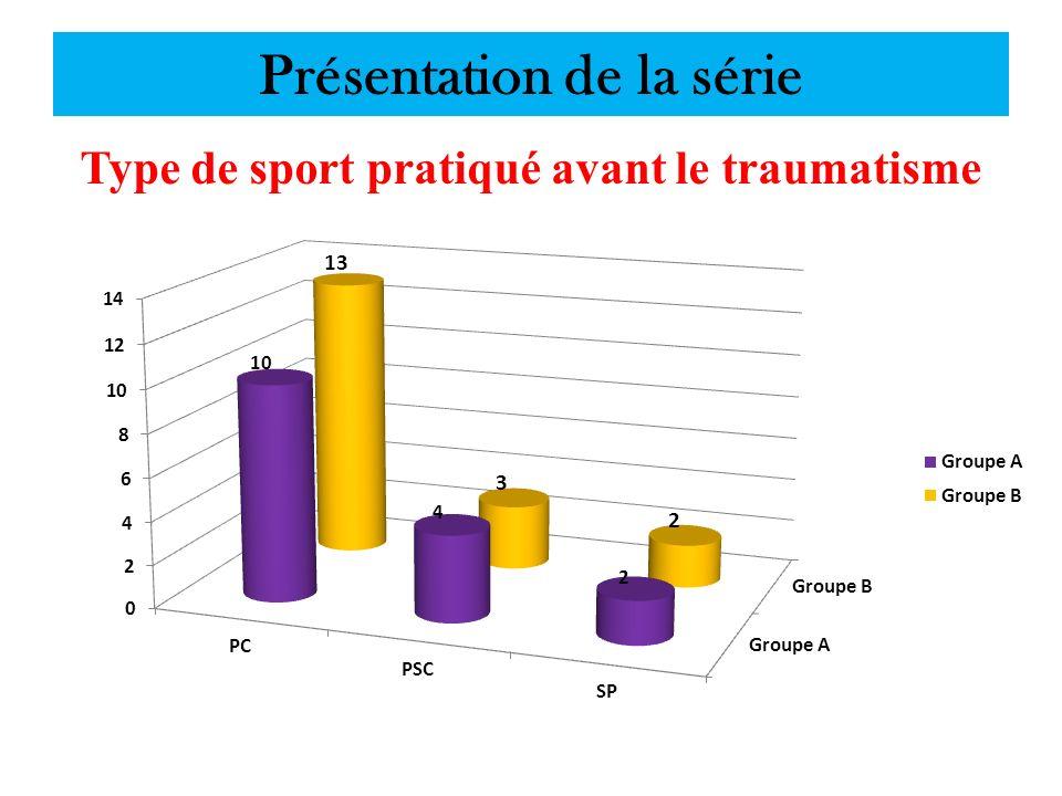 Présentation de la série Type de sport pratiqué avant le traumatisme