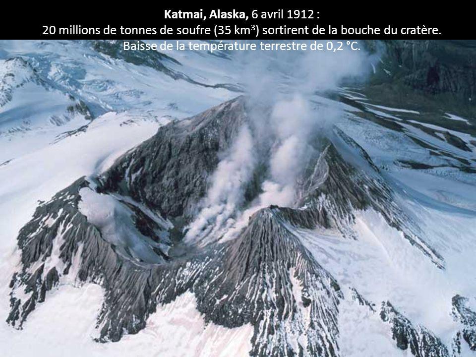 Katmai, Alaska, 6 avril 1912 : 20 millions de tonnes de soufre (35 km 3 ) sortirent de la bouche du cratère. Baisse de la température terrestre de 0,2