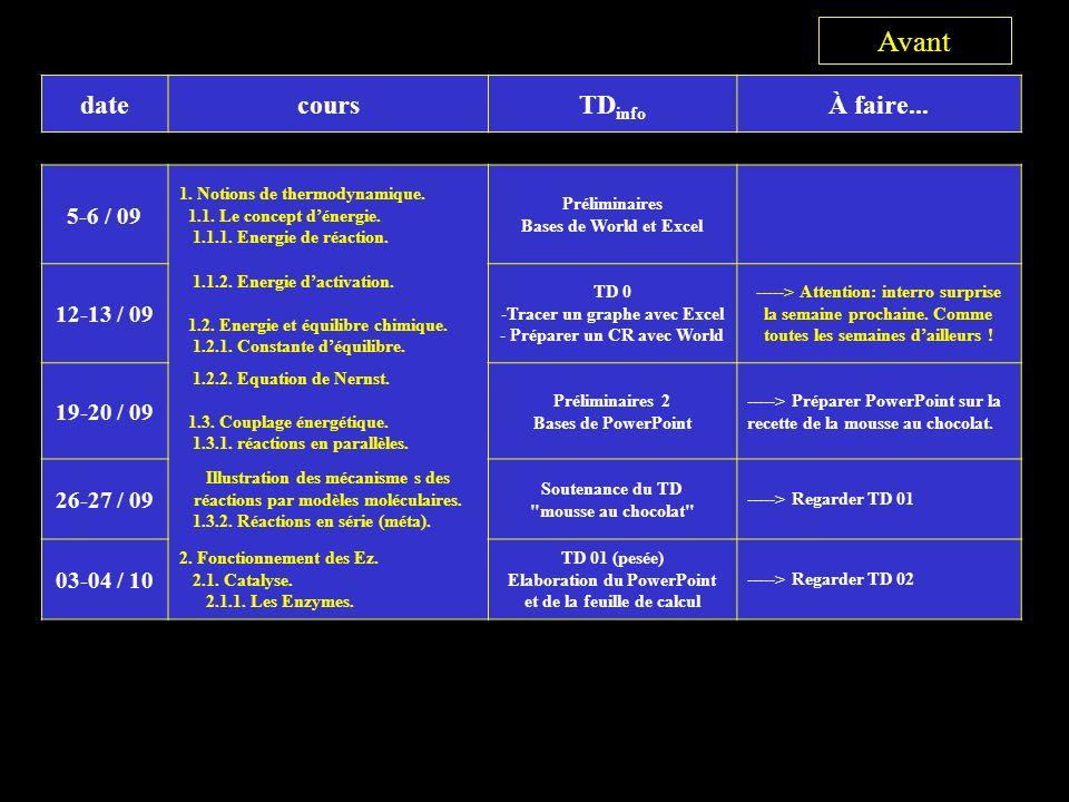 datecoursTD info À faire...10-11 / 10 2.1.2. Conformation.