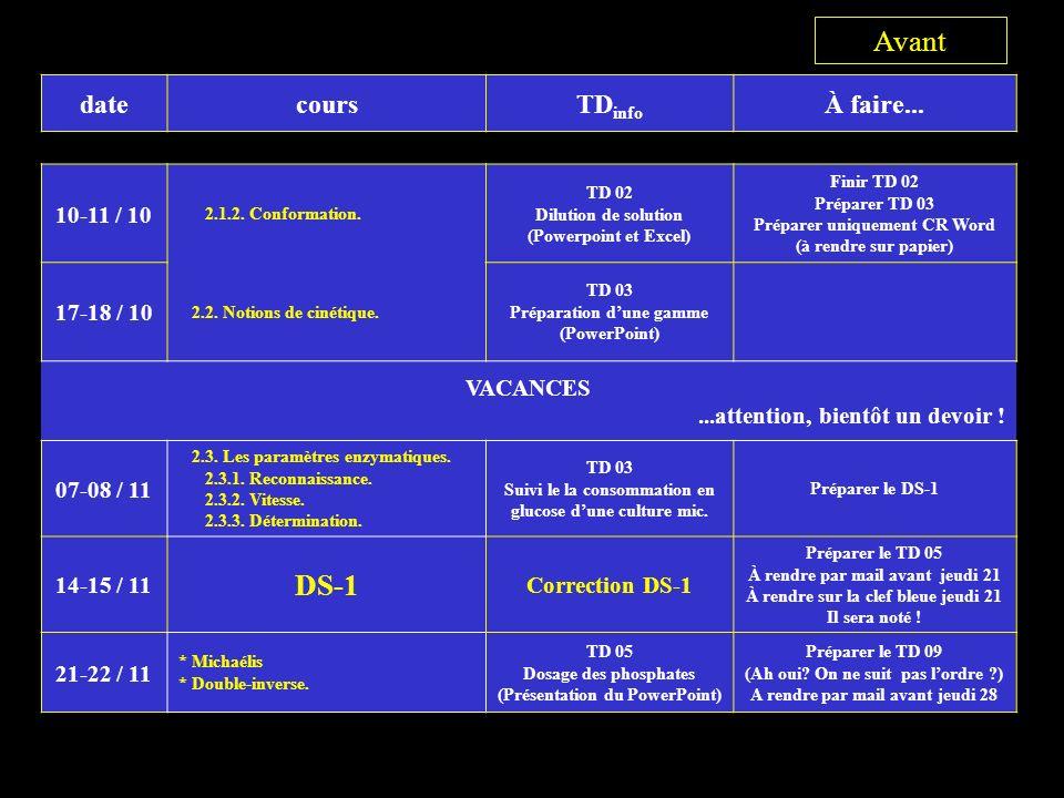 datecoursTD info À faire... 10-11 / 10 2.1.2. Conformation. TD 02 Dilution de solution (Powerpoint et Excel) Finir TD 02 Préparer TD 03 Préparer uniqu