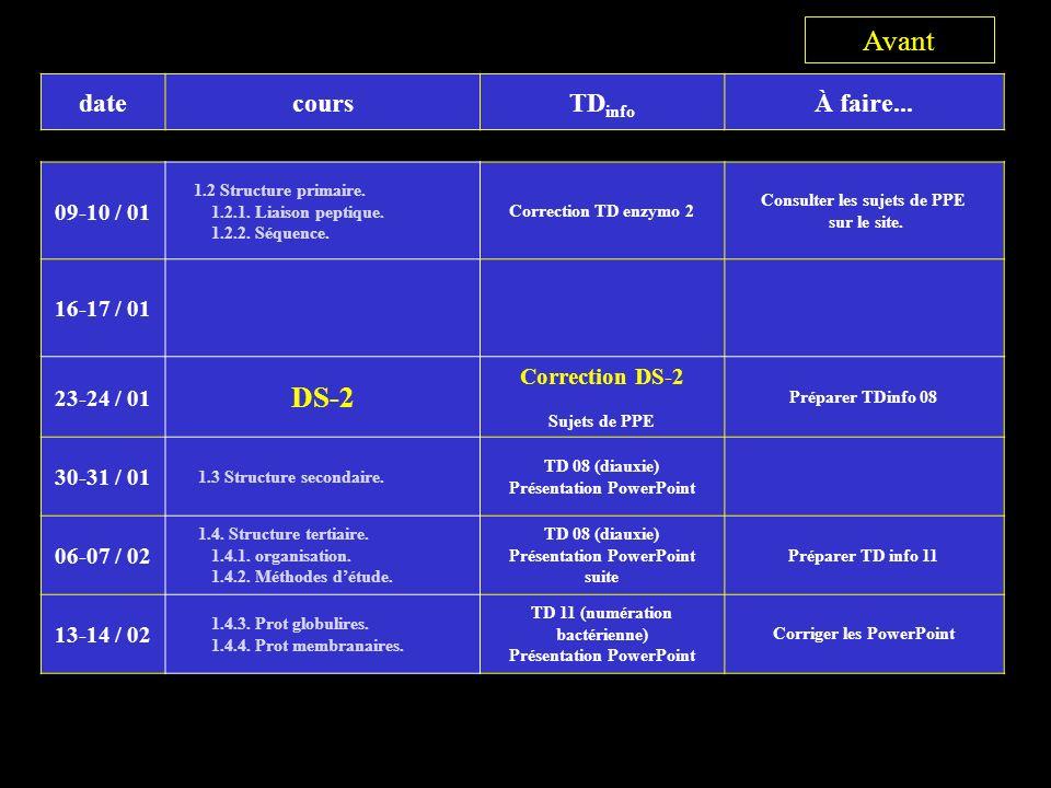 datecoursTD info À faire... 09-10 / 01 1.2 Structure primaire. 1.2.1. Liaison peptique. 1.2.2. Séquence. Correction TD enzymo 2 Consulter les sujets d