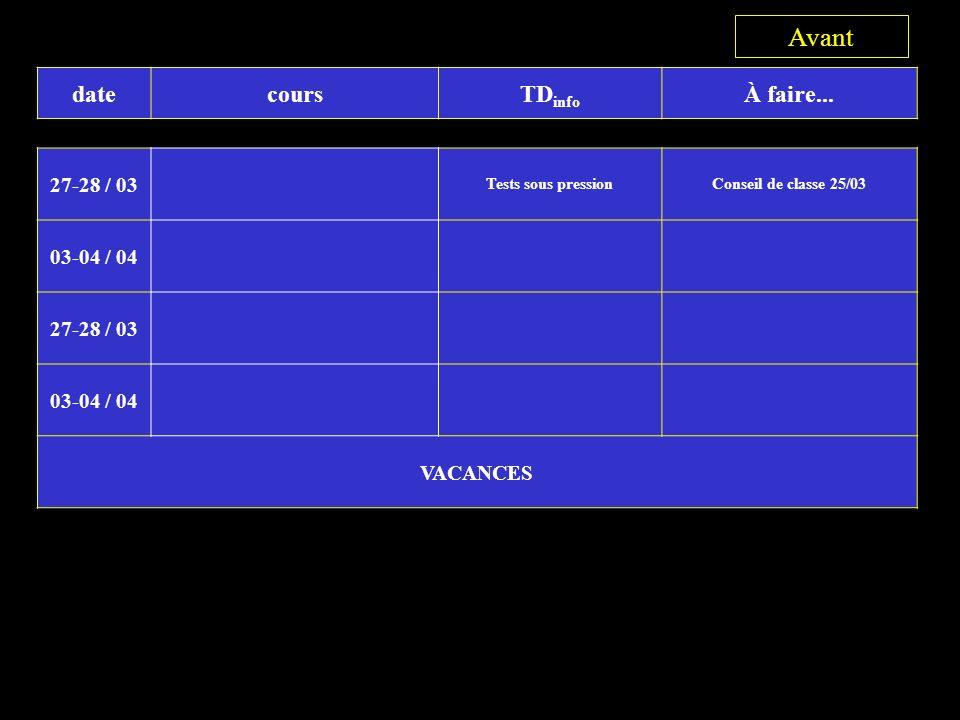 datecoursTD info À faire... 27-28 / 03 Tests sous pressionConseil de classe 25/03 03-04 / 04 27-28 / 03 03-04 / 04 VACANCES Avant