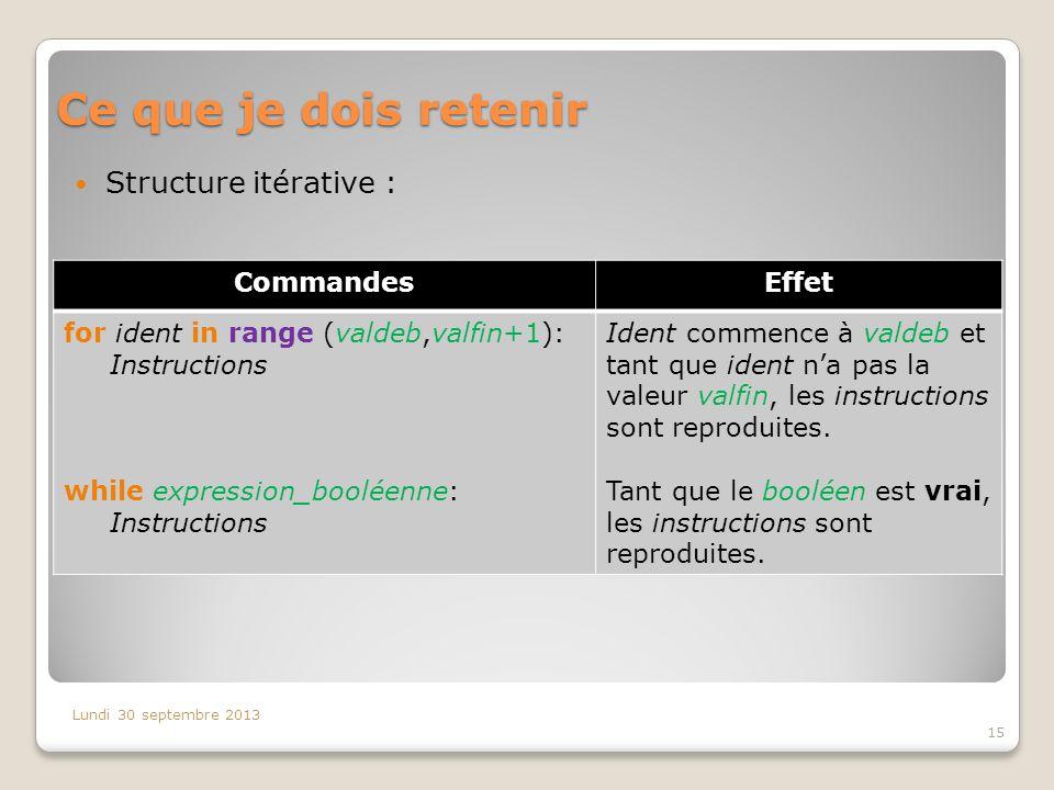 Ce que je dois retenir Structure itérative : Lundi 30 septembre 2013 15 CommandesEffet for ident in range (valdeb,valfin+1): Instructions while expres