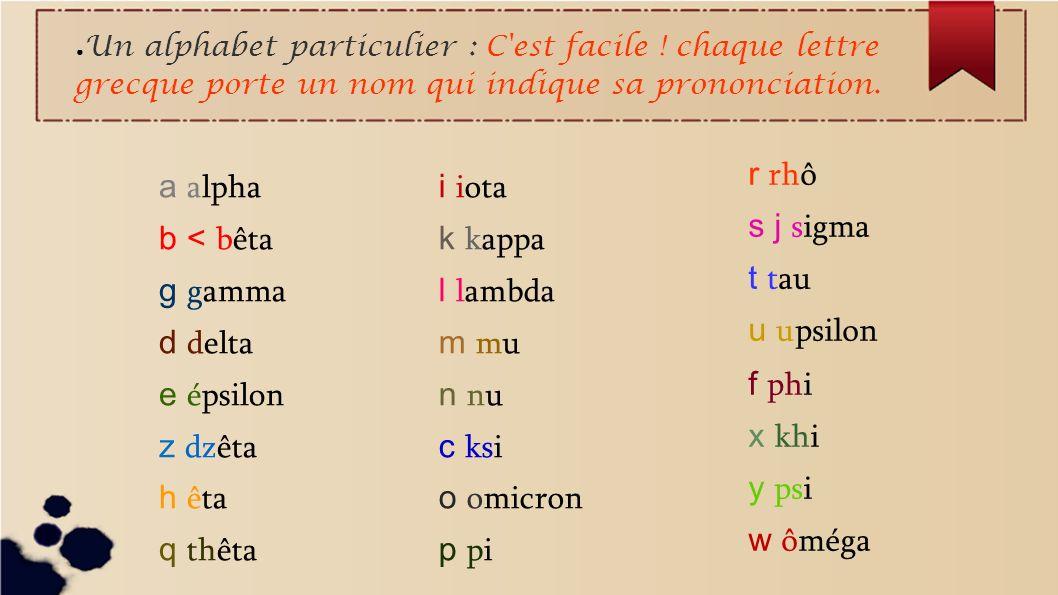 Un alphabet particulier : C'est facile ! chaque lettre grecque porte un nom qui indique sa prononciation. a alpha b < bêta g gamma d delta e épsilon z